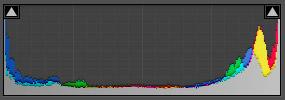 Surexposition graphique