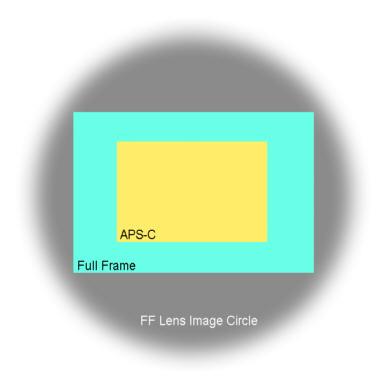 image_circle