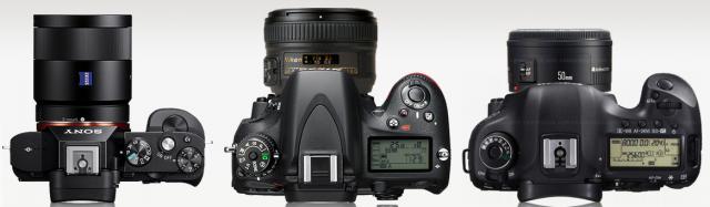 Avec un 50mm f/1,8 ou 55mm f/1,8