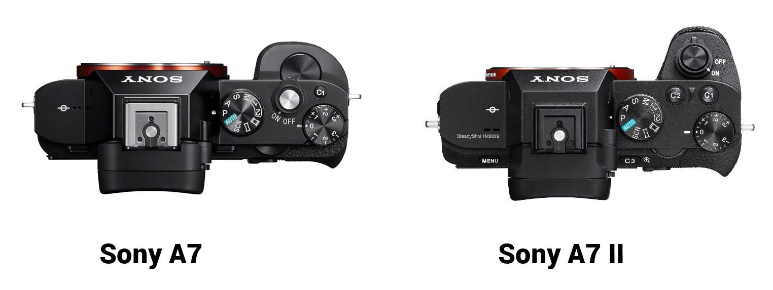 Sony-A7A7II