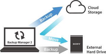 Backup Manager 2