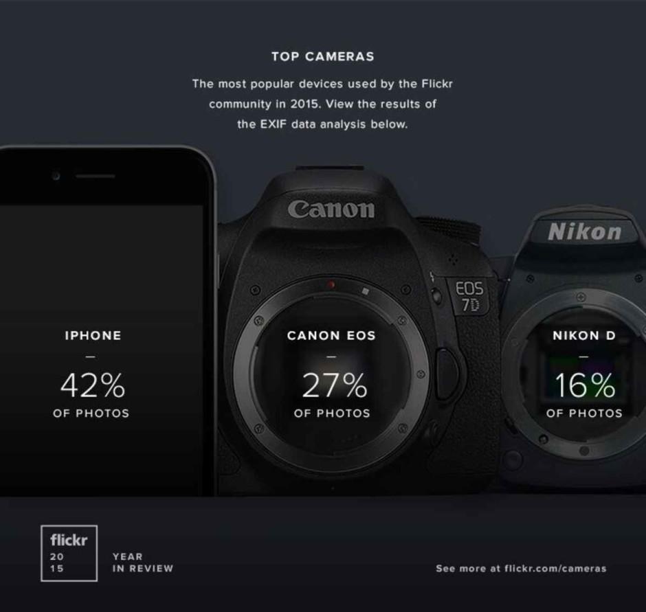 Flickr-Camera-20152