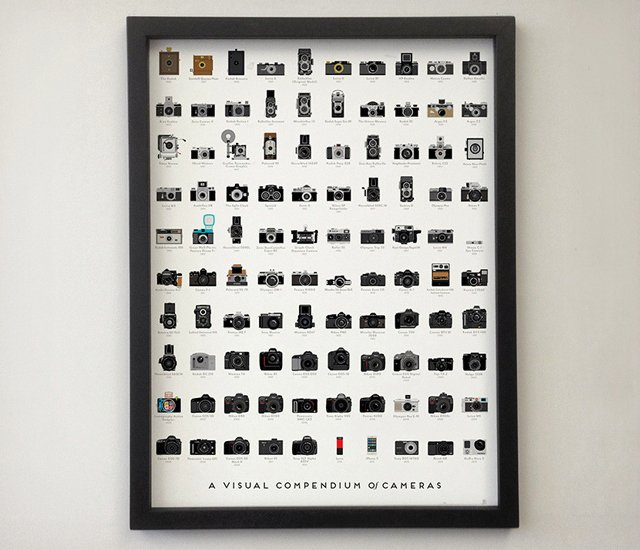 L'évolution de l'appareil photo