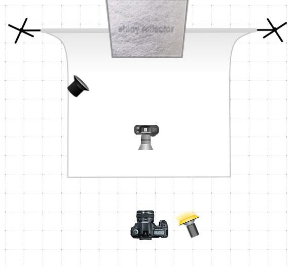 Plan créé avec http://www.lightingdiagrams.com/Creator