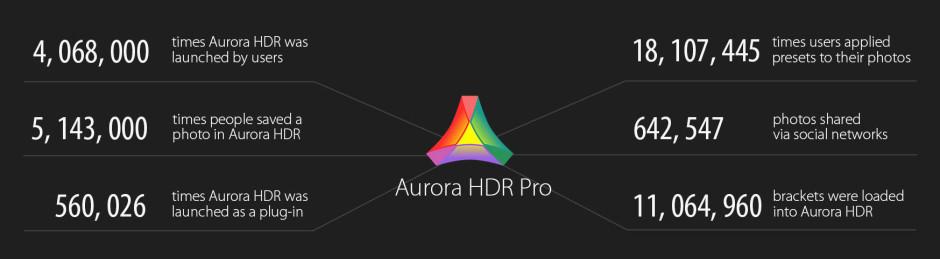 Aurora-HDR-2
