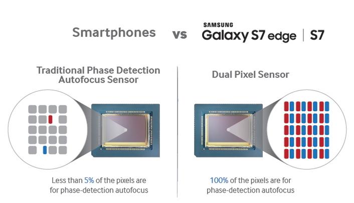 galaxy_dual-pixel.jpg