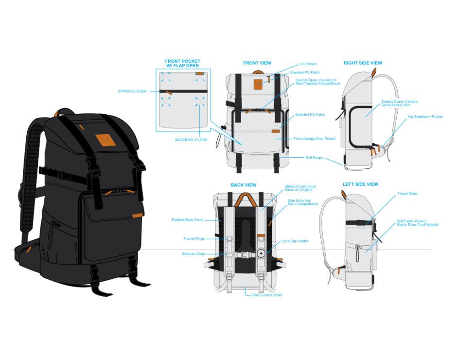 brevite-rucksack
