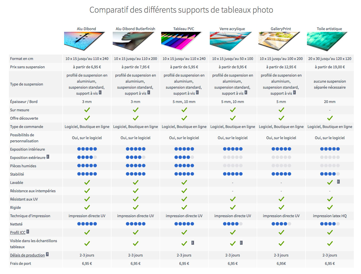comparatif-tableaux-photo-saaldigital