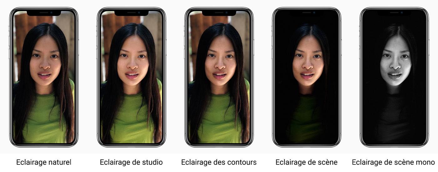 Les modes Eclairage de Portrait