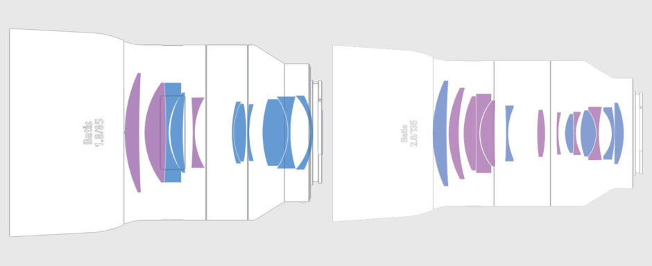Construction optique chez Zeiss