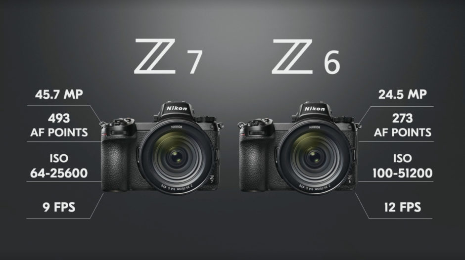 https://phototrend.fr/wp-content/uploads/2018/08/nikon-z6-z7-mirrorless_29-940x526.jpg