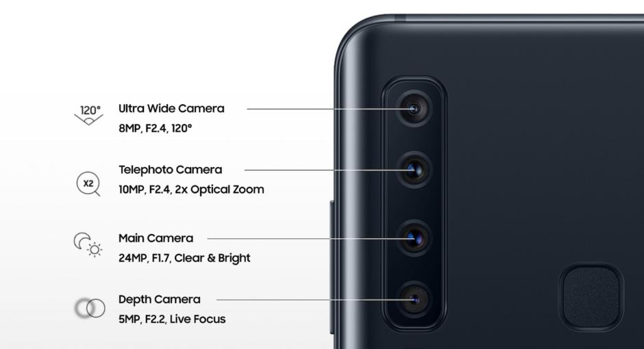 Galaxy A9 Quadruple Capteur Photo Dorsal