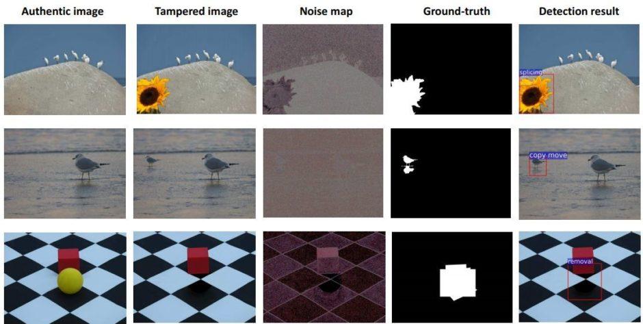 Adobe Détection Images Modifiées