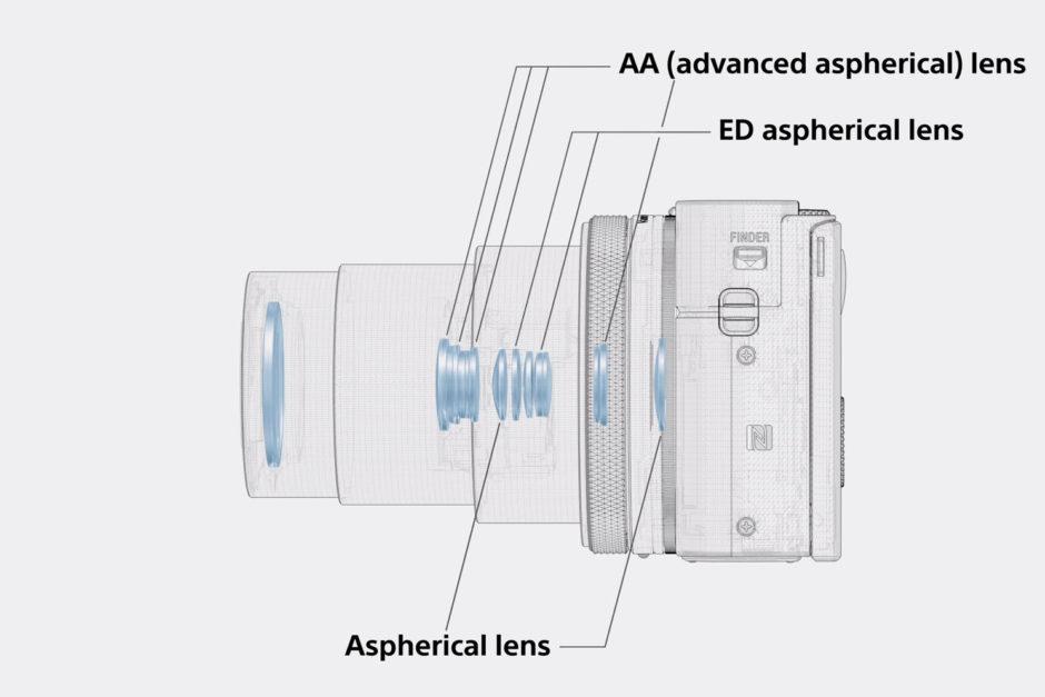 Sony Cyber Shot RX100 VII Product Images 0 32 Éléments Optiques