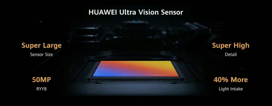 Capteur photo Huawei P40