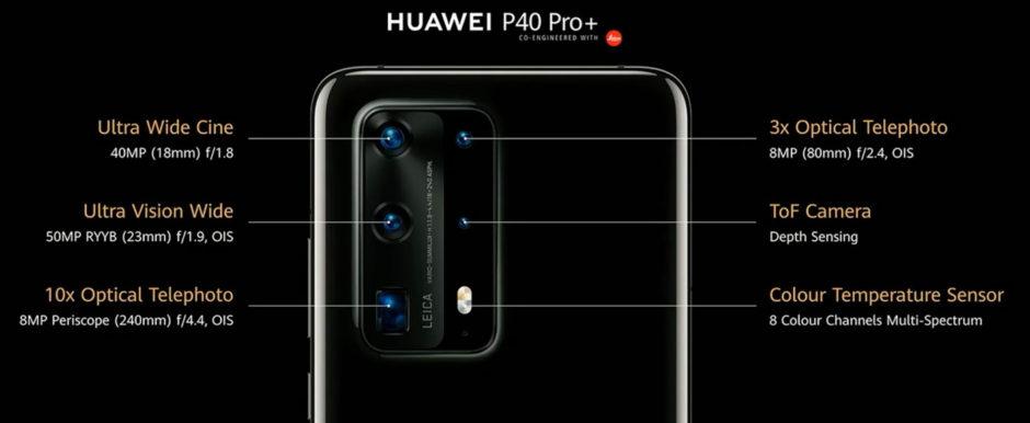 Huawei P40 Pro+ capteurs photo